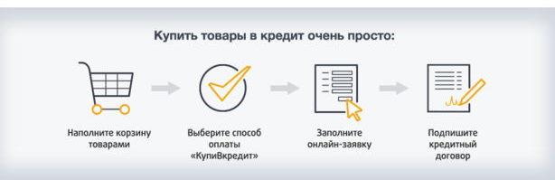 как купить товар по программе «купи в кредит»